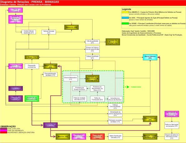 diagrama-de-relacoes