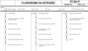 fluxograma3